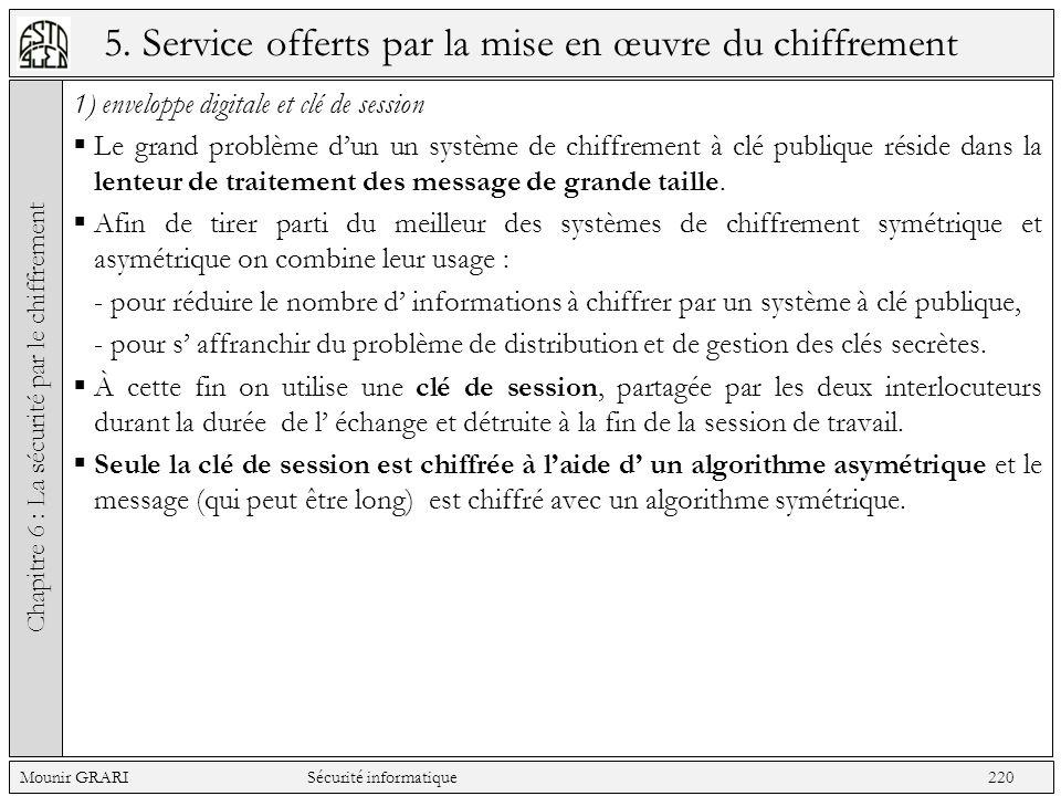 5. Service offerts par la mise en œuvre du chiffrement 1) enveloppe digitale et clé de session Le grand problème dun un système de chiffrement à clé p