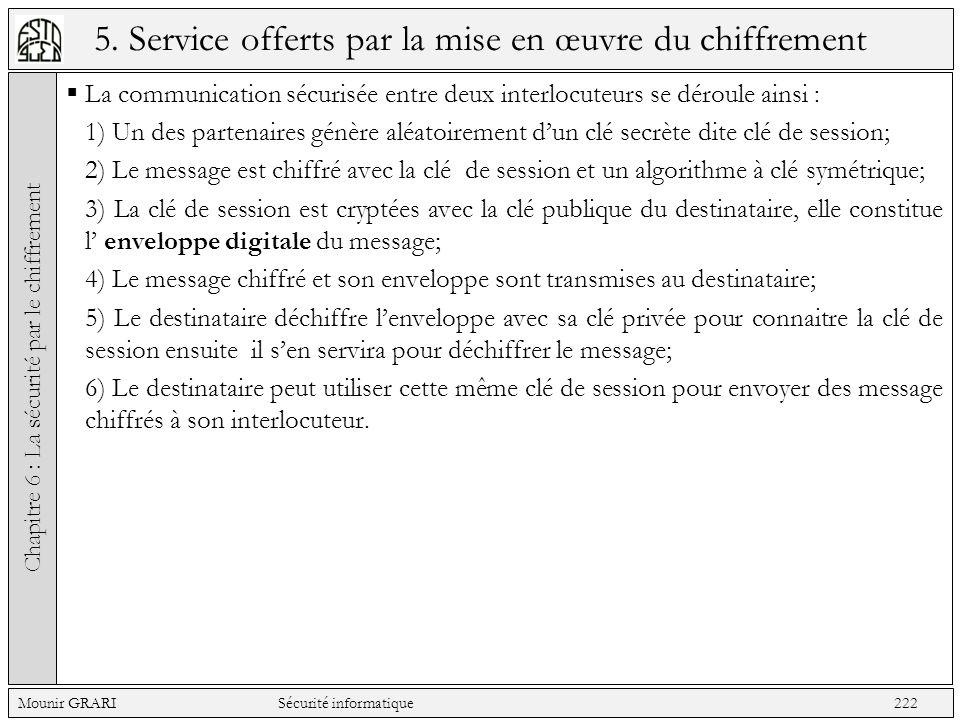 5. Service offerts par la mise en œuvre du chiffrement La communication sécurisée entre deux interlocuteurs se déroule ainsi : 1) Un des partenaires g
