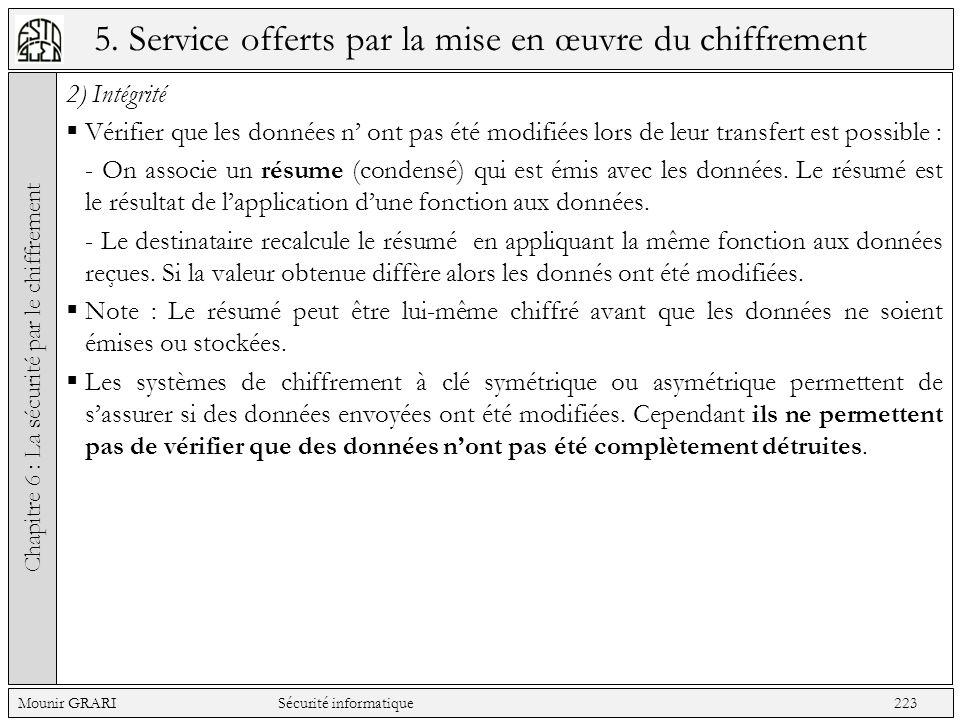 5. Service offerts par la mise en œuvre du chiffrement 2) Intégrité Vérifier que les données n ont pas été modifiées lors de leur transfert est possib