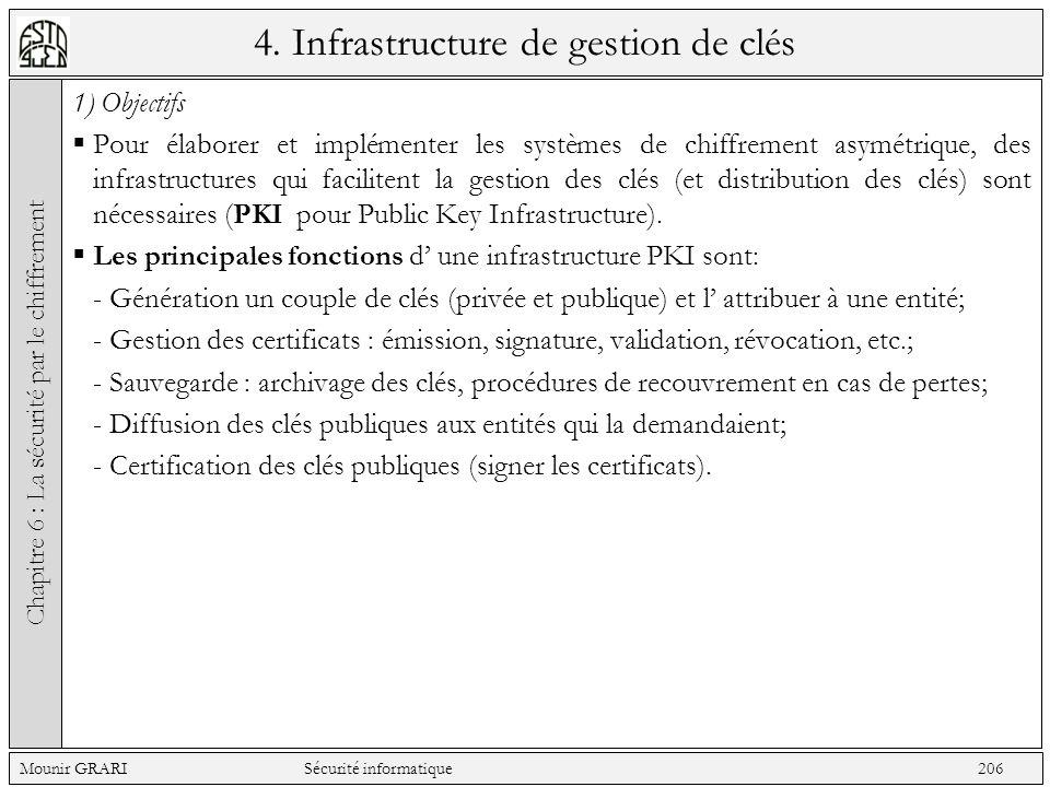 4. Infrastructure de gestion de clés 1) Objectifs Pour élaborer et implémenter les systèmes de chiffrement asymétrique, des infrastructures qui facili