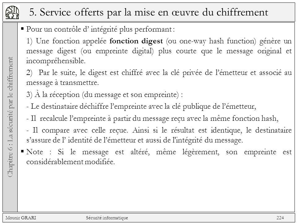5. Service offerts par la mise en œuvre du chiffrement Pour un contrôle d intégrité plus performant : 1) Une fonction appelée fonction digest (ou one-