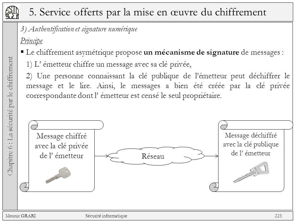 5. Service offerts par la mise en œuvre du chiffrement 3) Authentification et signature numérique Principe Le chiffrement asymétrique propose un mécan