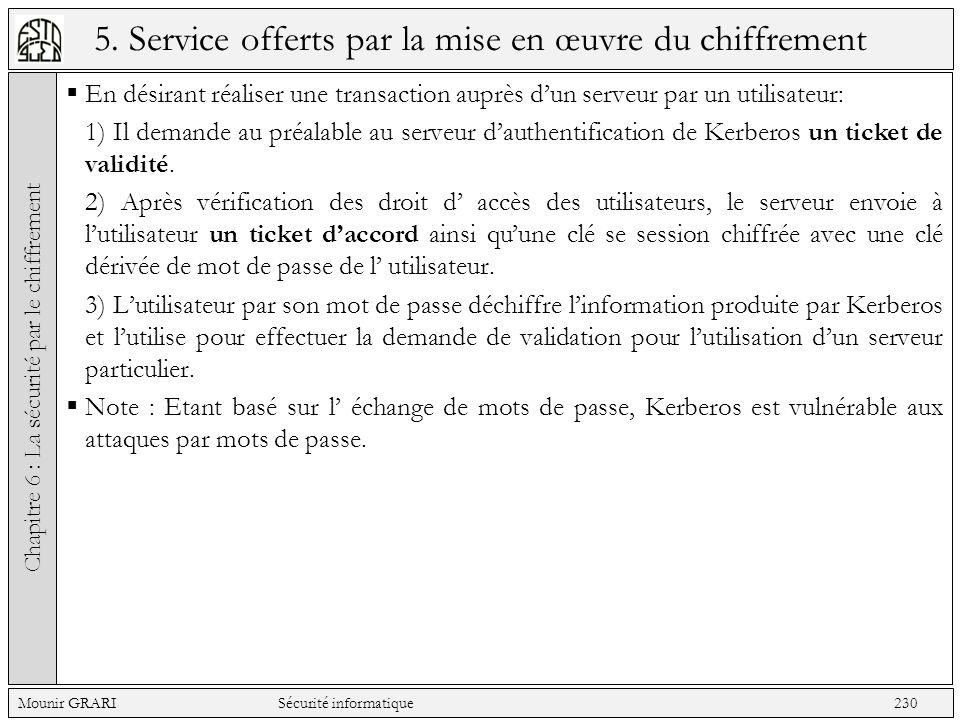 5. Service offerts par la mise en œuvre du chiffrement En désirant réaliser une transaction auprès dun serveur par un utilisateur: 1) Il demande au pr