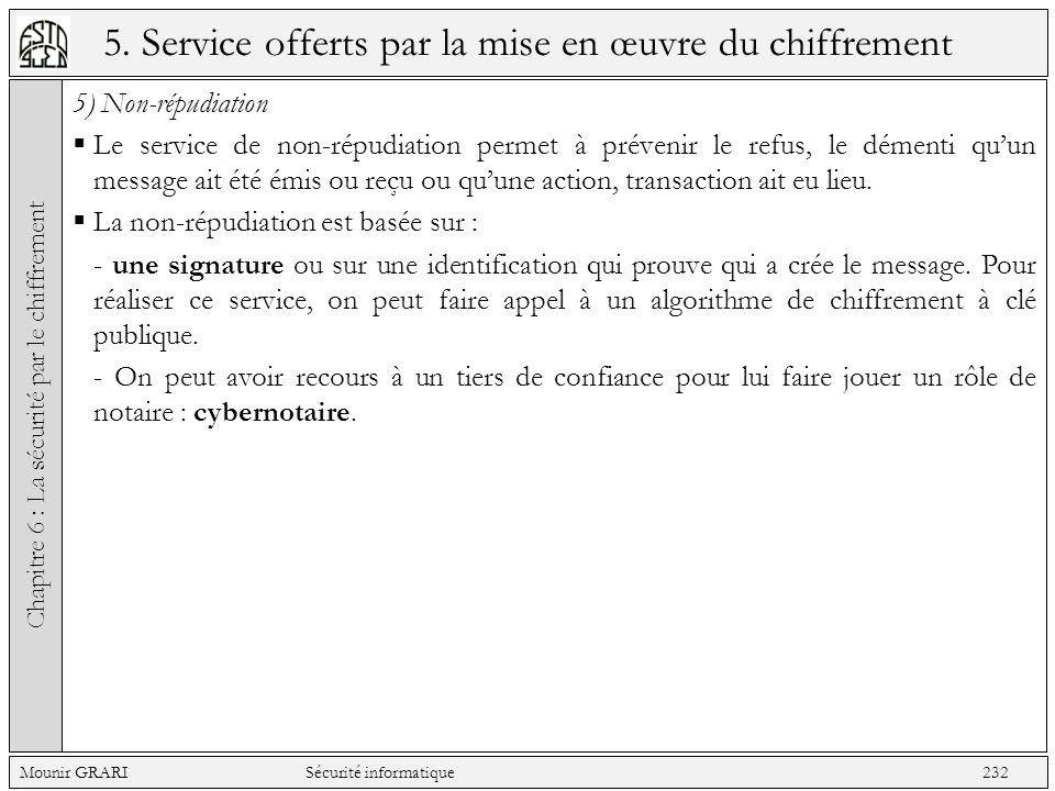 5. Service offerts par la mise en œuvre du chiffrement 5) Non-répudiation Le service de non-répudiation permet à prévenir le refus, le démenti quun me
