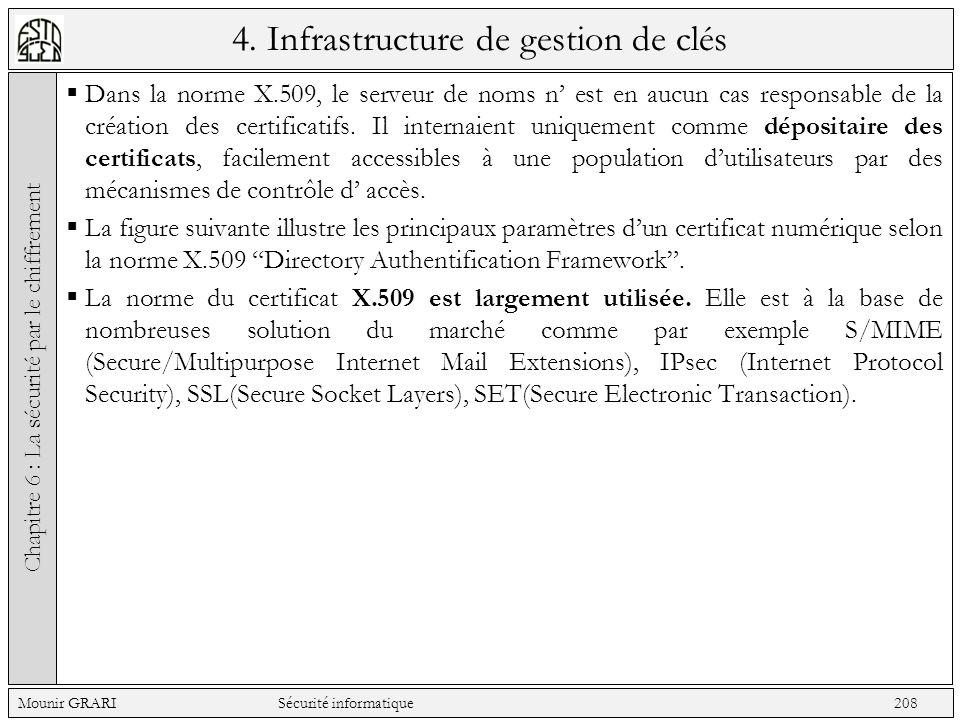 4. Infrastructure de gestion de clés Dans la norme X.509, le serveur de noms n est en aucun cas responsable de la création des certificatifs. Il inter
