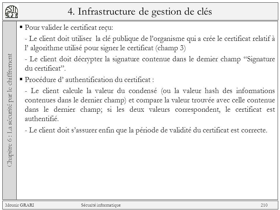 4. Infrastructure de gestion de clés Pour valider le certificat reçu: - Le client doit utiliser la clé publique de lorganisme qui a crée le certificat