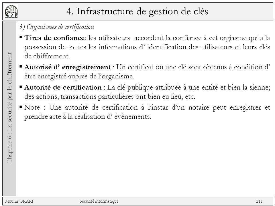 4. Infrastructure de gestion de clés 3) Organismes de certification Tires de confiance: les utilisateurs accordent la confiance à cet orgiasme qui a l
