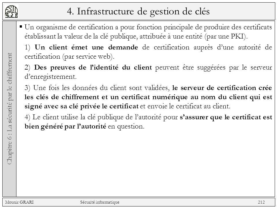 4. Infrastructure de gestion de clés Un organisme de certification a pour fonction principale de produire des certificats établissant la valeur de la