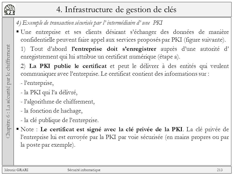 4. Infrastructure de gestion de clés 4) Exemple de transaction sécurisée par l intermédiaire d une PKI Une entreprise et ses clients désirant séchange