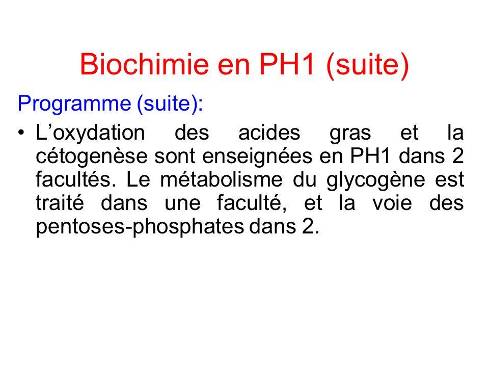 Biochimie en PH1 (suite) Programme (suite): Loxydation des acides gras et la cétogenèse sont enseignées en PH1 dans 2 facultés. Le métabolisme du glyc