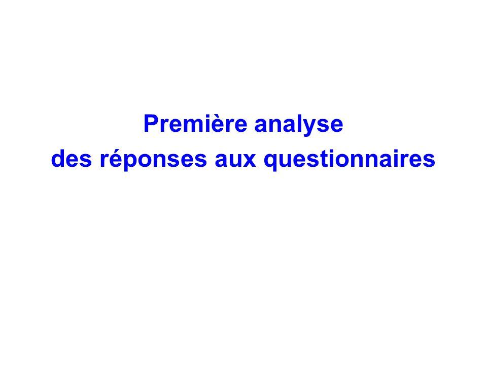 Première analyse des réponses aux questionnaires