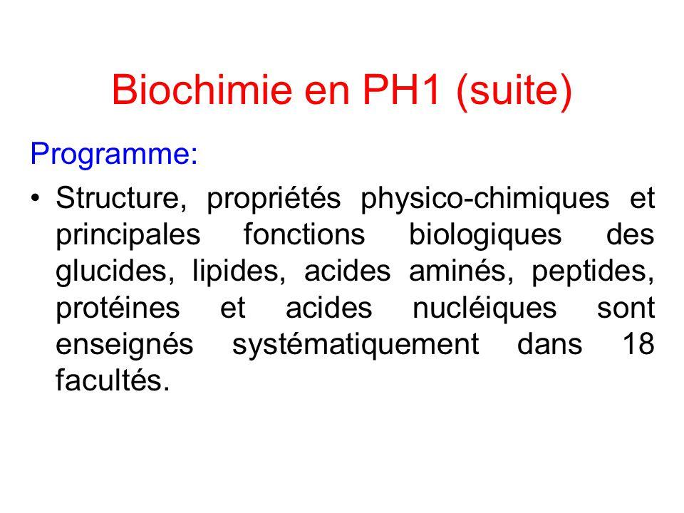 Biochimie en PH1 (suite) Programme (suite): La biochimie structurale est considérée comme pré-requis dans 1 faculté.