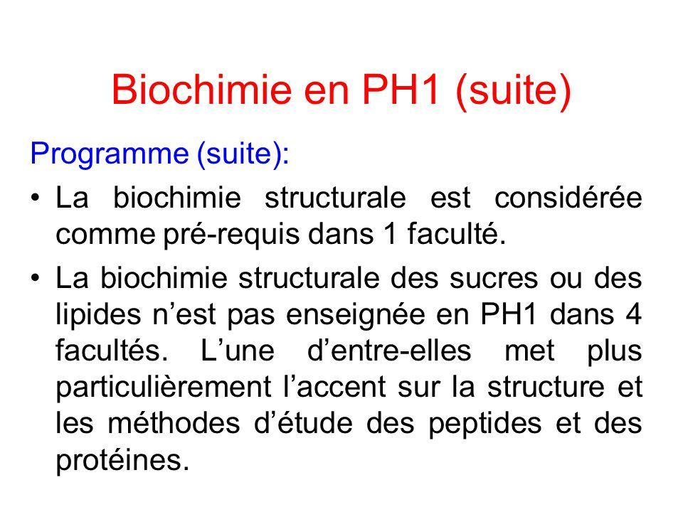 Biochimie en PH1 (suite) Programme (suite): La biochimie structurale est considérée comme pré-requis dans 1 faculté. La biochimie structurale des sucr