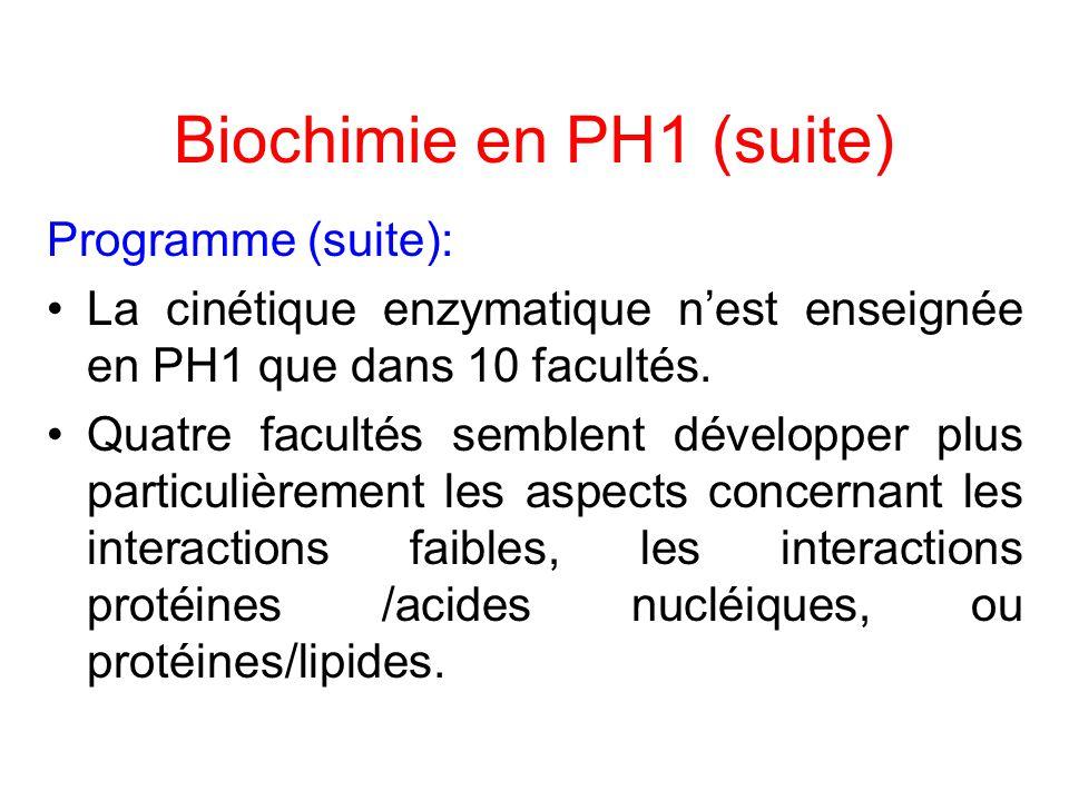 Biochimie en PH1 (suite) Programme (suite): La cinétique enzymatique nest enseignée en PH1 que dans 10 facultés. Quatre facultés semblent développer p