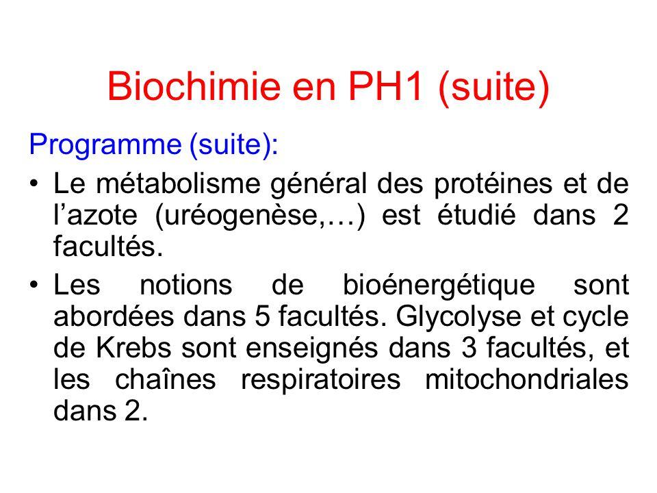 Biochimie en PH1 (suite) Programme (suite): Le métabolisme général des protéines et de lazote (uréogenèse,…) est étudié dans 2 facultés. Les notions d