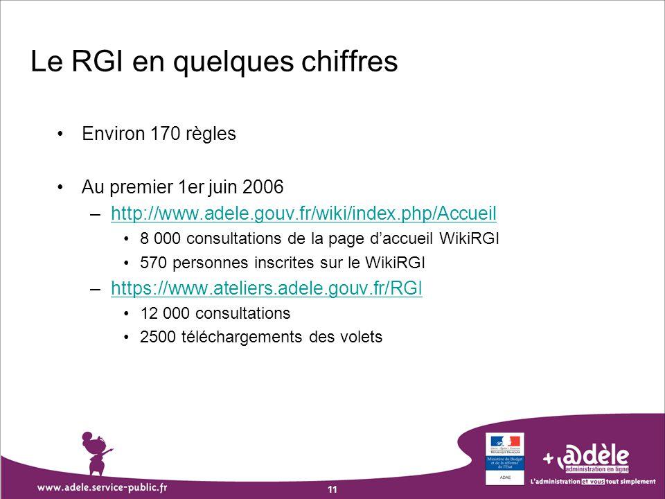 11 Le RGI en quelques chiffres Environ 170 règles Au premier 1er juin 2006 –http://www.adele.gouv.fr/wiki/index.php/Accueilhttp://www.adele.gouv.fr/wi