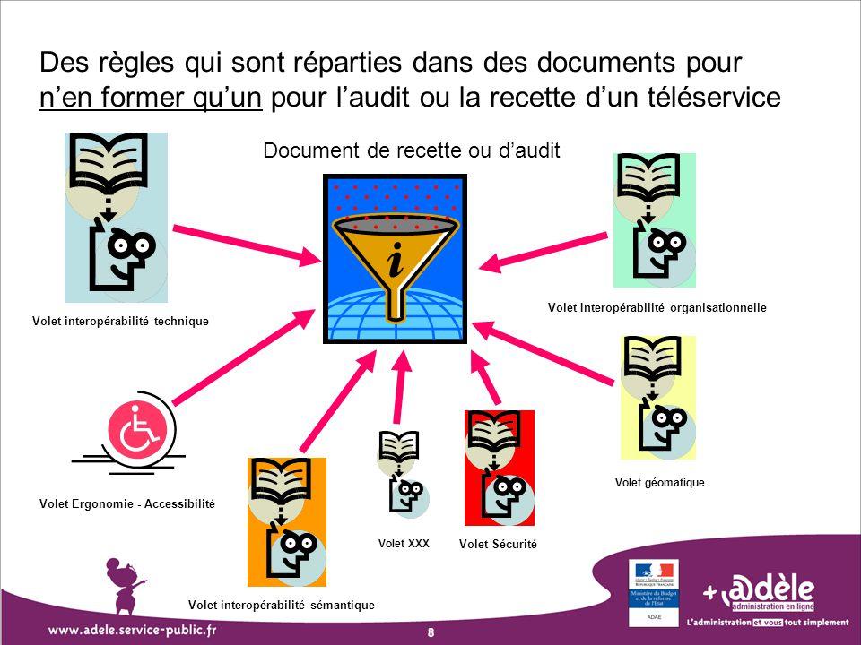 8 Des règles qui sont réparties dans des documents pour nen former quun pour laudit ou la recette dun téléservice Volet interopérabilité technique Vol