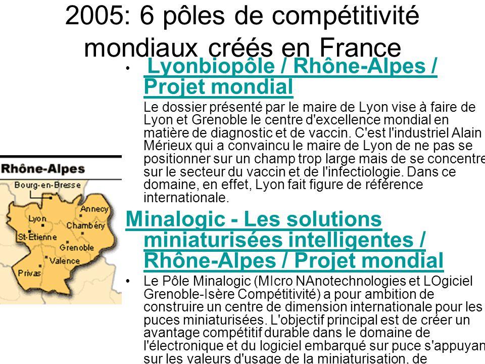 2005: 6 pôles de compétitivité mondiaux créés en France Lyonbiopôle / Rhône-Alpes / Projet mondial Lyonbiopôle / Rhône-Alpes / Projet mondial Le dossier présenté par le maire de Lyon vise à faire de Lyon et Grenoble le centre d excellence mondial en matière de diagnostic et de vaccin.