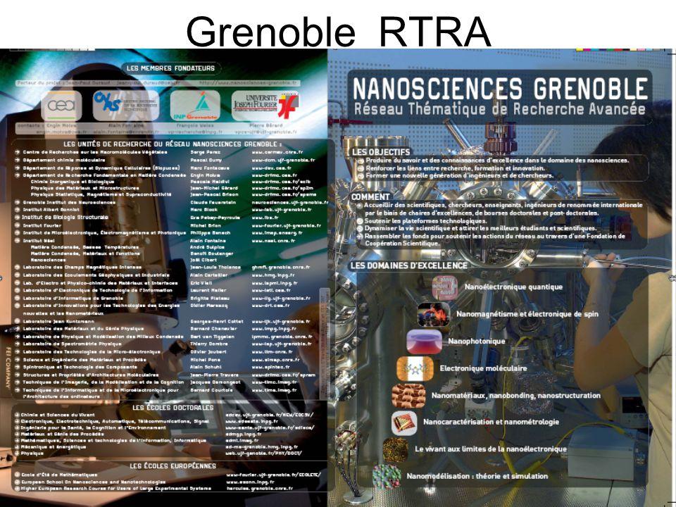 Grenoble RTRA