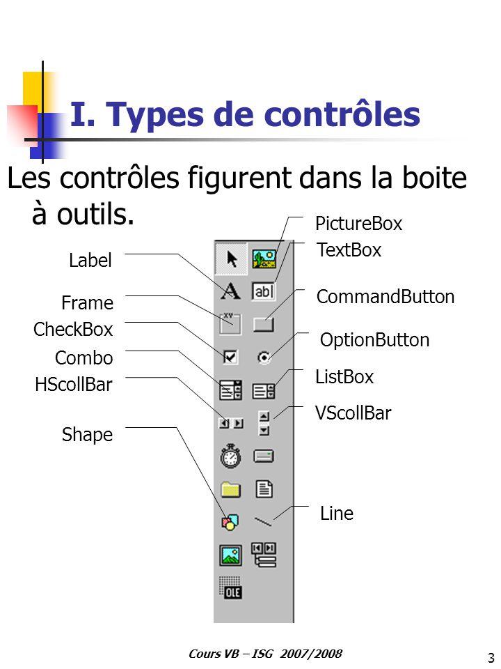 3 Cours VB – ISG 2007/2008 I. Types de contrôles Les contrôles figurent dans la boite à outils. CheckBox Combo Box HScollBar Frame Shape Label Picture