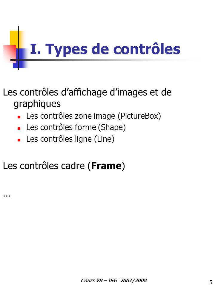 5 Cours VB – ISG 2007/2008 I. Types de contrôles Les contrôles daffichage dimages et de graphiques Les contrôles zone image (PictureBox) Les contrôles