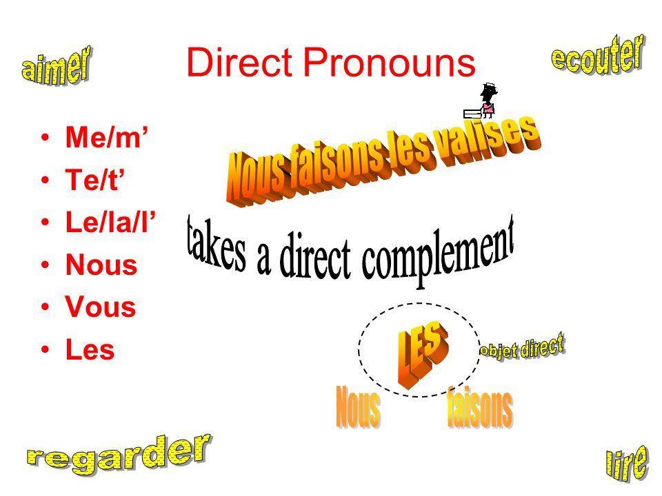 Reflexives pronouns Me/m Te/t Se/s Nous Vous Se/s Pronom sujet Pronom refl.