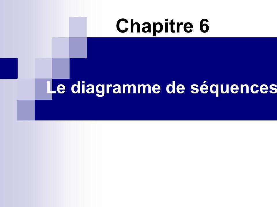 Chapitre 6 Le diagramme de séquences