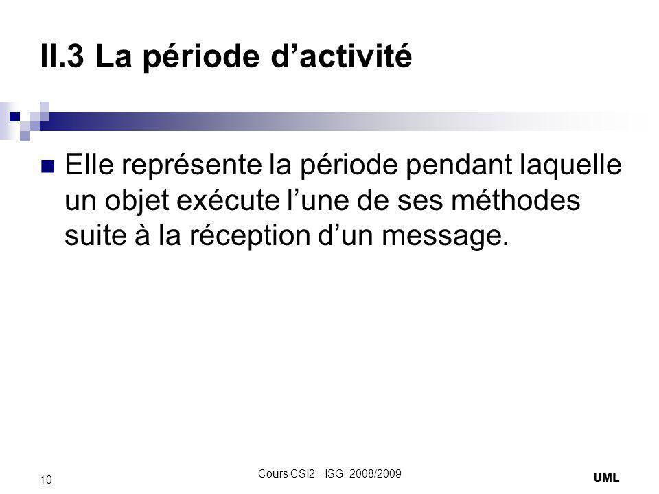 II.3 La période dactivité Elle représente la période pendant laquelle un objet exécute lune de ses méthodes suite à la réception dun message. UML 10 C