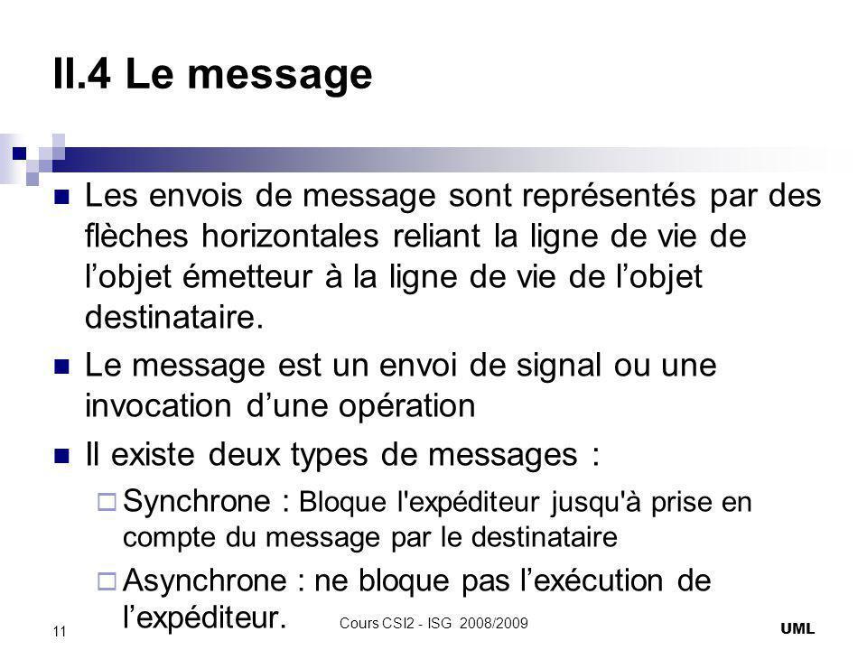 II.4 Le message Les envois de message sont représentés par des flèches horizontales reliant la ligne de vie de lobjet émetteur à la ligne de vie de lo