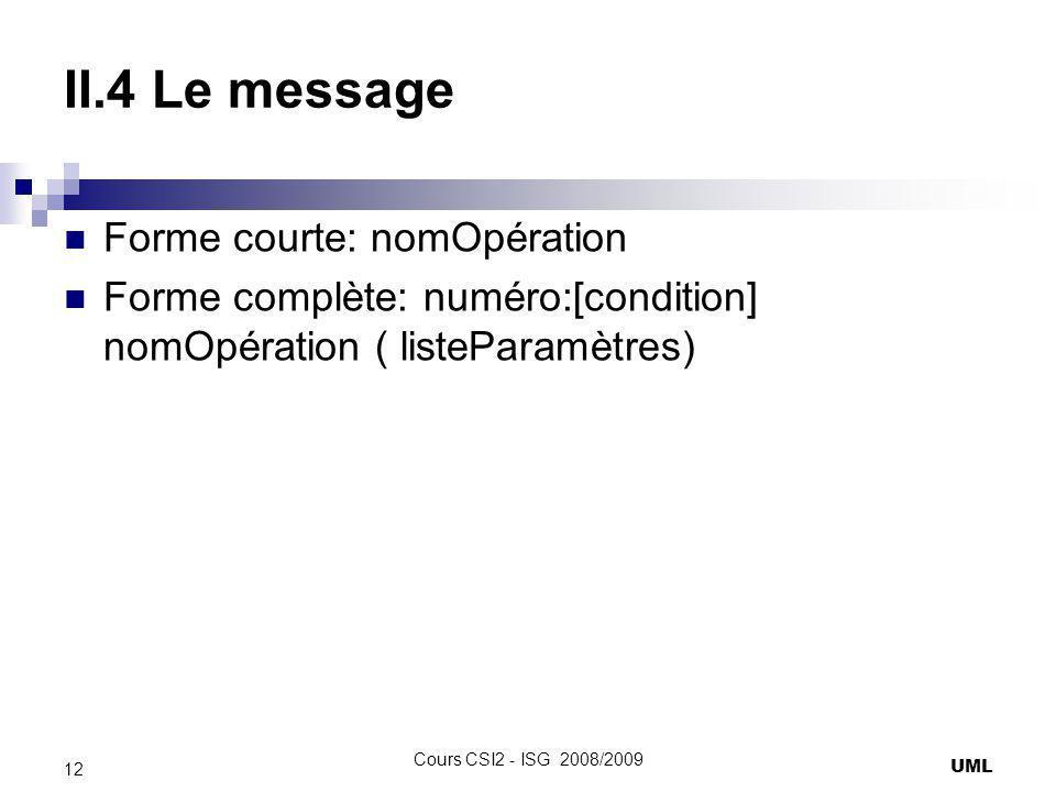 II.4 Le message Forme courte: nomOpération Forme complète: numéro:[condition] nomOpération ( listeParamètres) UML 12 Cours CSI2 - ISG 2008/2009