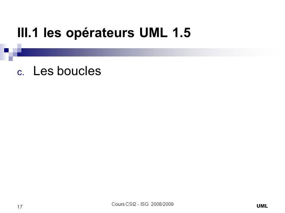 III.1 les opérateurs UML 1.5 c. Les boucles UML 17 Cours CSI2 - ISG 2008/2009