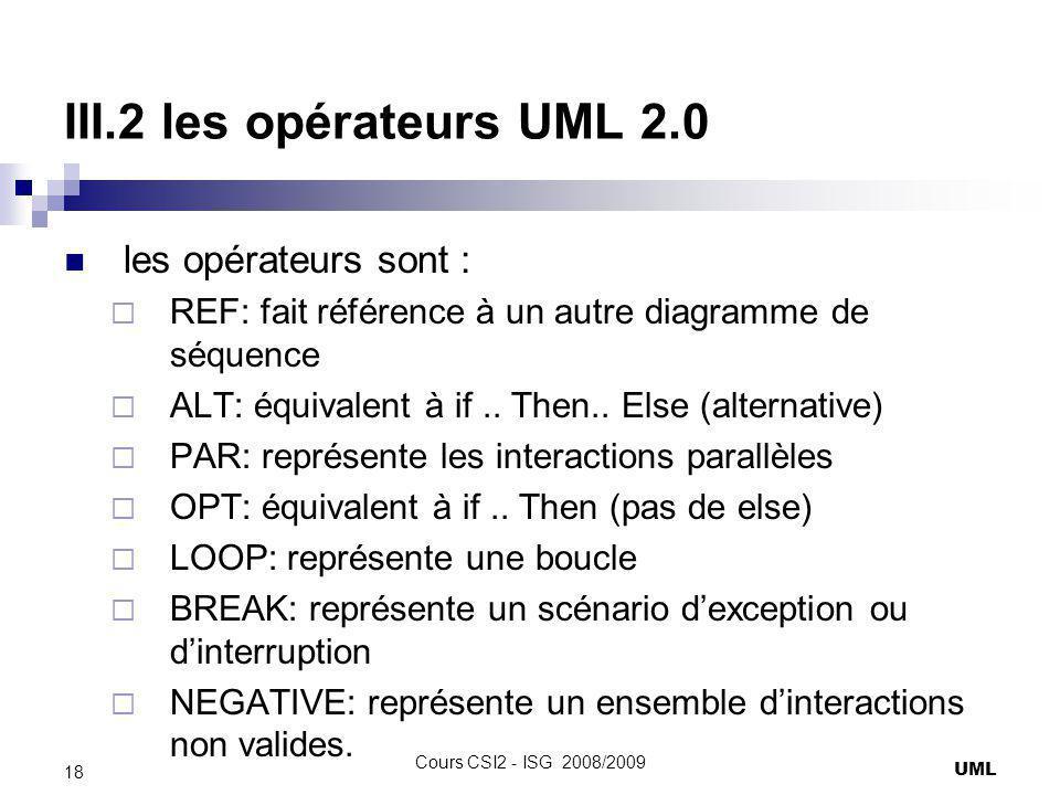 III.2 les opérateurs UML 2.0 les opérateurs sont : REF: fait référence à un autre diagramme de séquence ALT: équivalent à if.. Then.. Else (alternativ