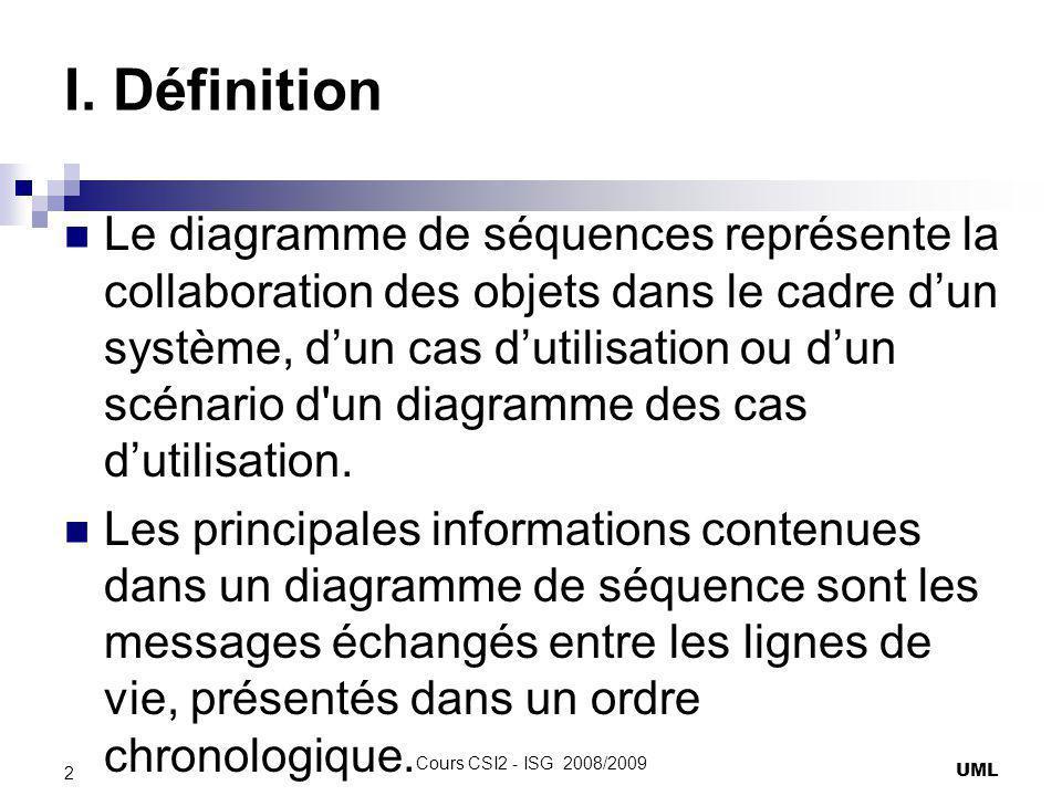 I. Définition Le diagramme de séquences représente la collaboration des objets dans le cadre dun système, dun cas dutilisation ou dun scénario d'un di