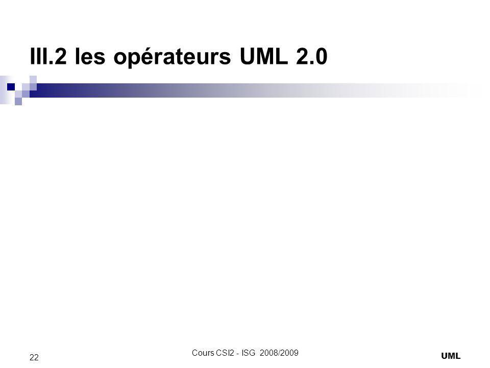 III.2 les opérateurs UML 2.0 UML 22 Cours CSI2 - ISG 2008/2009
