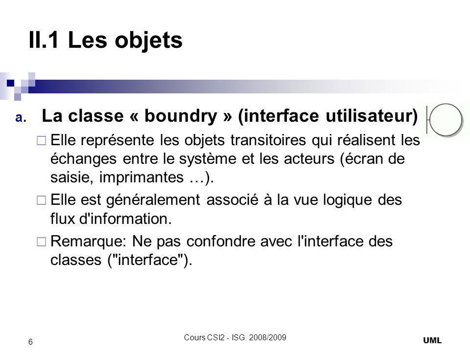 II.1 Les objets a. La classe « boundry » (interface utilisateur) Elle représente les objets transitoires qui réalisent les échanges entre le système e
