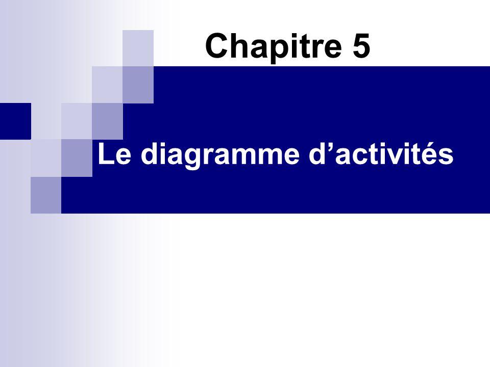Chapitre 5 Le diagramme dactivités