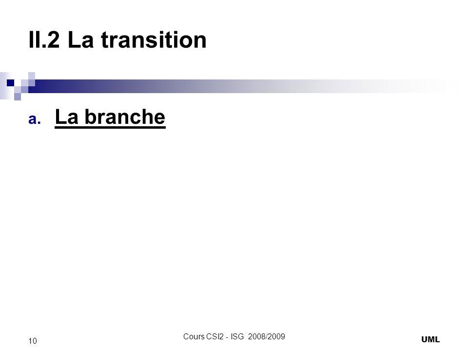 II.2 La transition a. La branche UML 10 Cours CSI2 - ISG 2008/2009