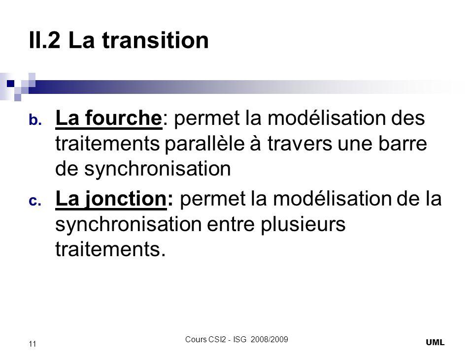 II.2 La transition b. La fourche: permet la modélisation des traitements parallèle à travers une barre de synchronisation c. La jonction: permet la mo
