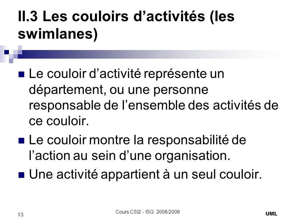II.3 Les couloirs dactivités (les swimlanes) Le couloir dactivité représente un département, ou une personne responsable de lensemble des activités de