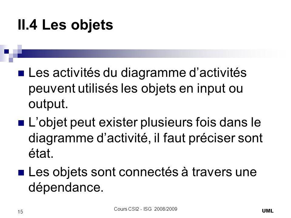 II.4 Les objets Les activités du diagramme dactivités peuvent utilisés les objets en input ou output. Lobjet peut exister plusieurs fois dans le diagr