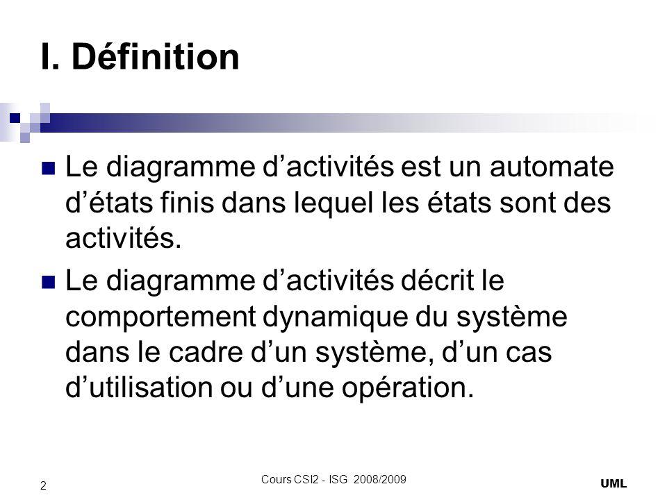 I. Définition Le diagramme dactivités est un automate détats finis dans lequel les états sont des activités. Le diagramme dactivités décrit le comport