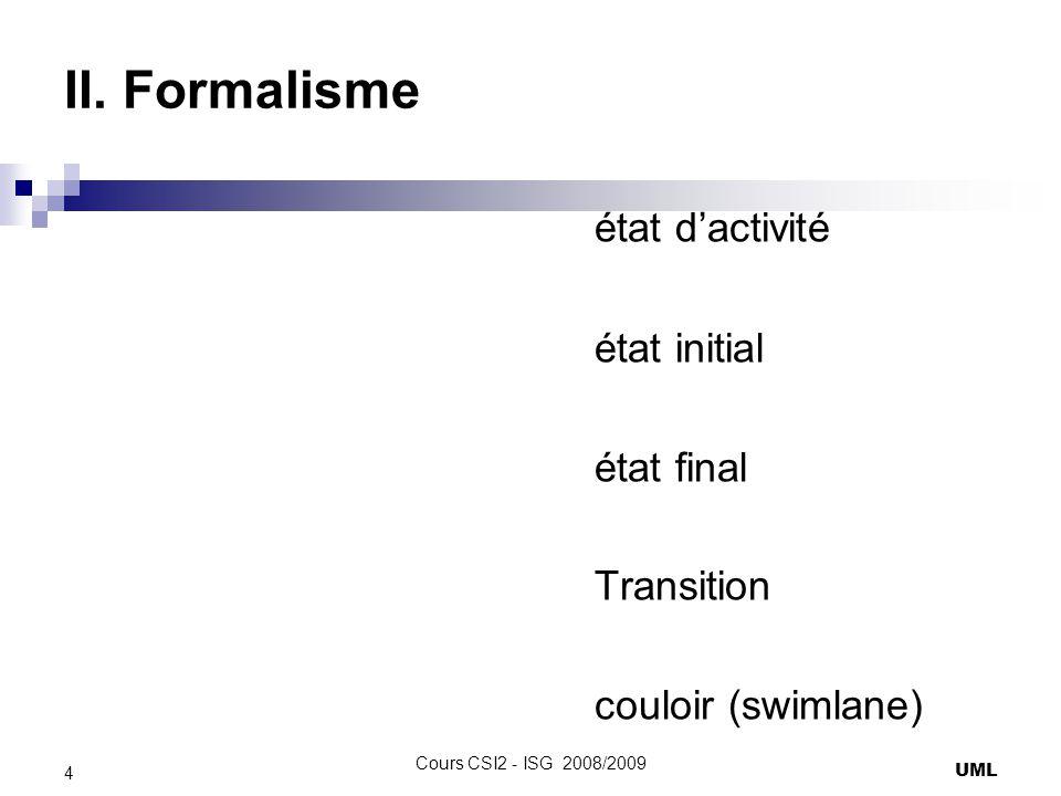 II. Formalisme état dactivité état initial état final Transition couloir (swimlane) UML 4 Cours CSI2 - ISG 2008/2009