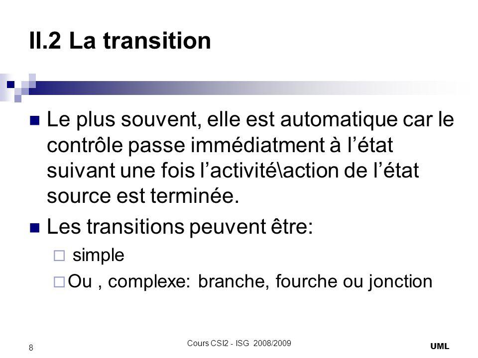 II.2 La transition Le plus souvent, elle est automatique car le contrôle passe immédiatment à létat suivant une fois lactivité\action de létat source