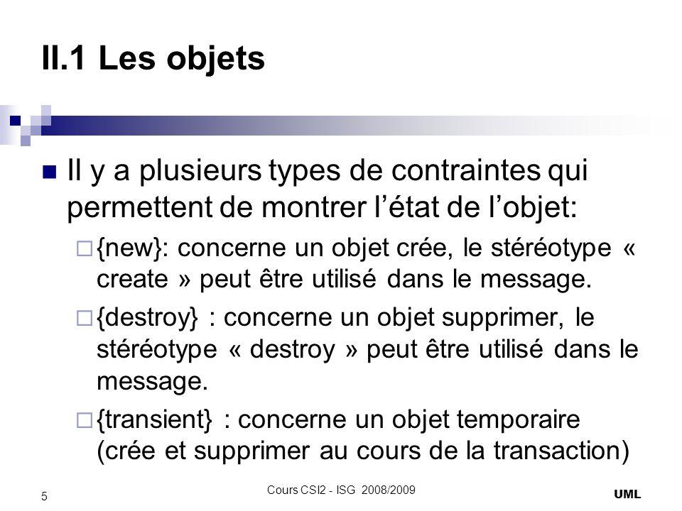 II.1 Les objets UML 6 Cours CSI2 - ISG 2008/2009