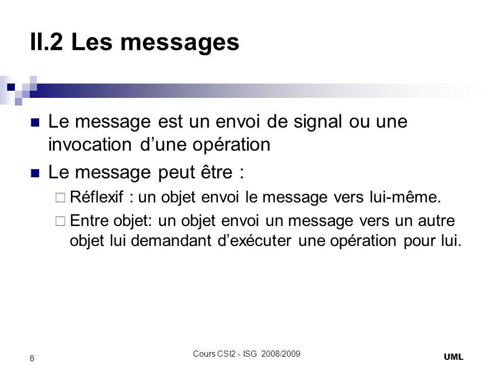 II.2 Le message Forme complète: précédents\numéro:[condition] résultat:=nomOpération ( arguments) Précédents: représentent la liste des messages qui devraient être finaliser avant lexécution du message en cours.