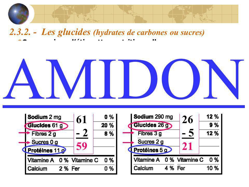 2.3.2. - Les glucides (hydrates de carbones ou sucres) Comparaison détiquettes nutritionnelles 61 - 2 59 26 - 5 21 AMIDON