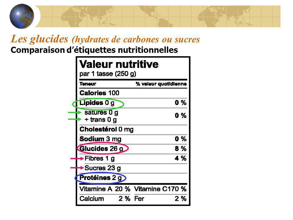 Les glucides (hydrates de carbones ou sucres Comparaison détiquettes nutritionnelles