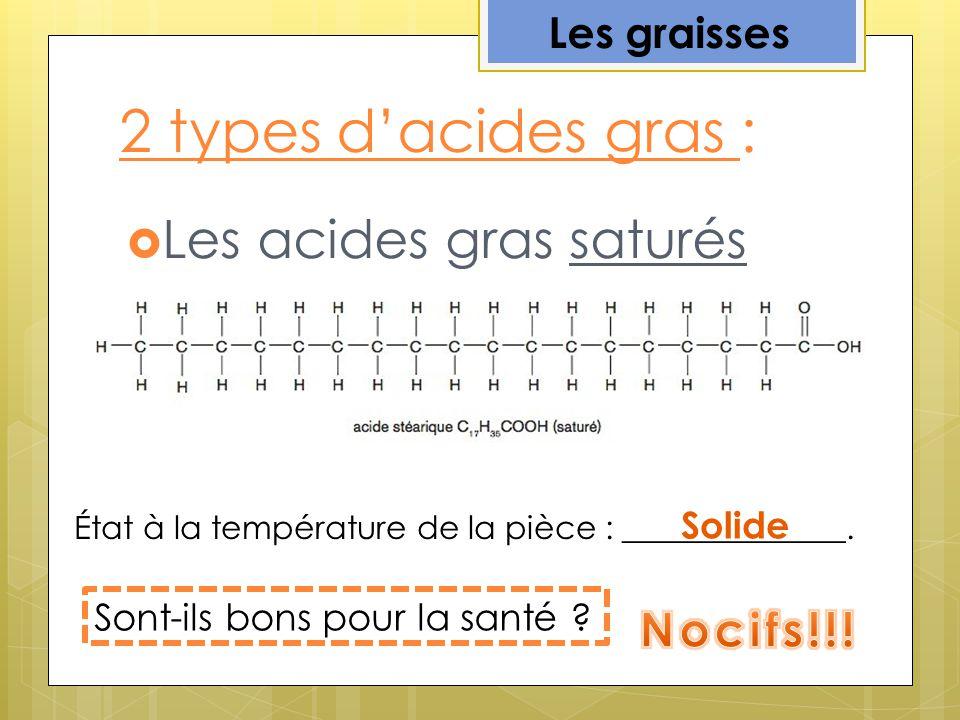 Les acides gras insaturés Monoinsaturé Polyinsaturé Les huiles État à la température de la pièce : ______________.