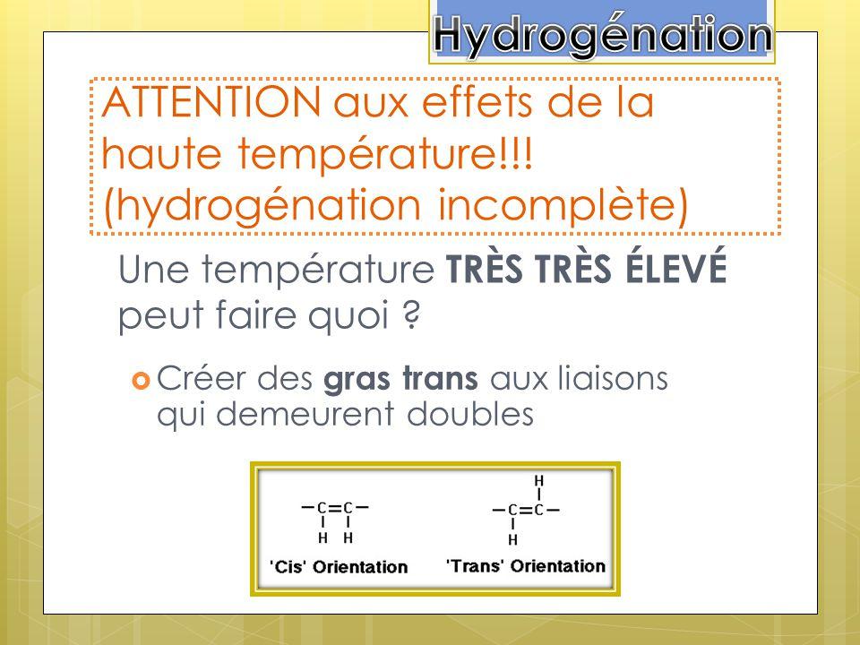 ATTENTION aux effets de la haute température!!! (hydrogénation incomplète) Une température TRÈS TRÈS ÉLEVÉ peut faire quoi ? Créer des gras trans aux