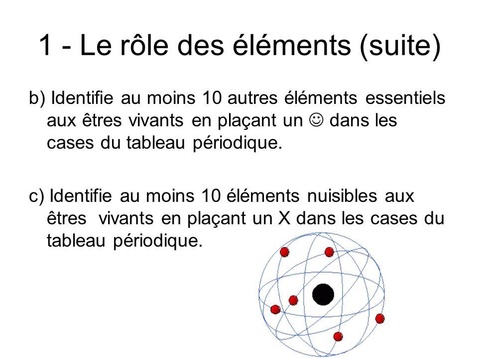 1 - Le rôle des éléments (suite) b) Identifie au moins 10 autres éléments essentiels aux êtres vivants en plaçant un dans les cases du tableau périodique.